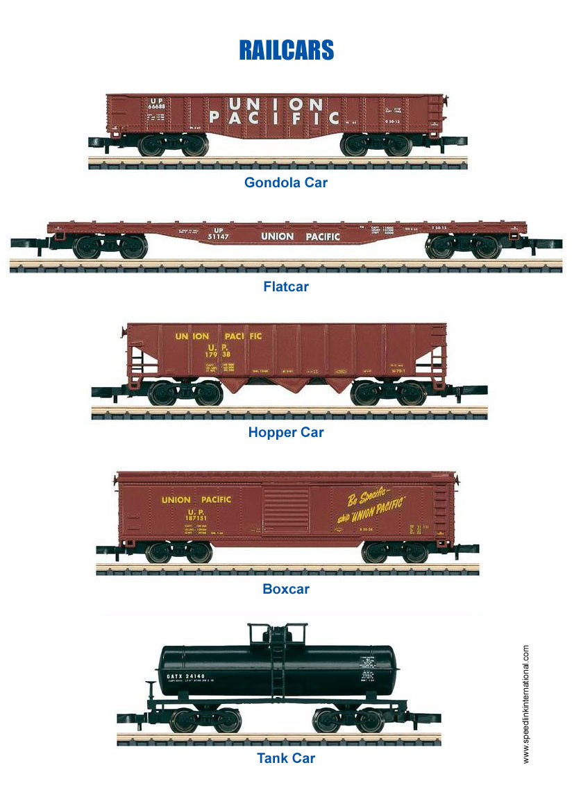 railcar-specifications