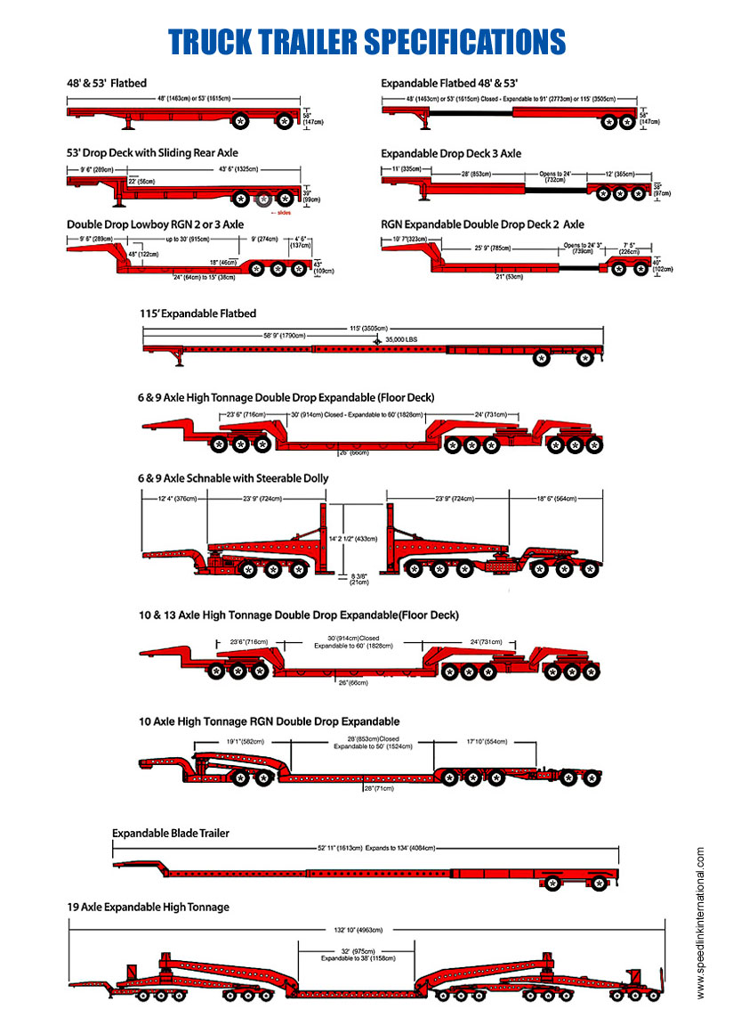 truck-trailer-specification