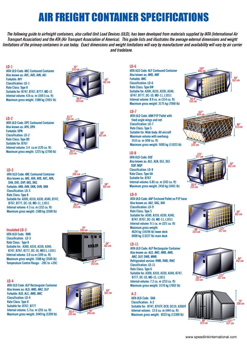 air-freight-container-specifications