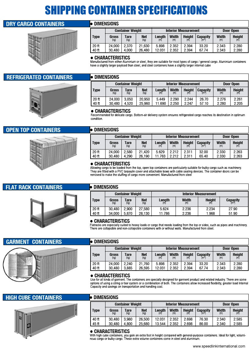 shipping-container-specifications